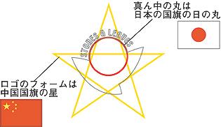 ロゴの理念